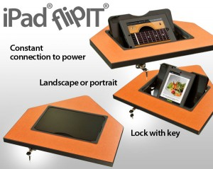 iPad-flipIT-features