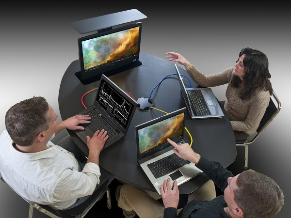 Recommended technologies for experiential learning